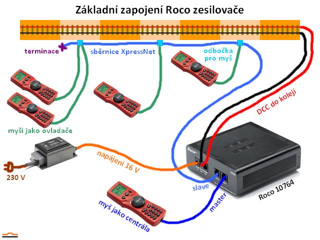 zapojení modulů - jednoduché