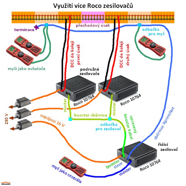 zapojení modulů - více zesilovačů