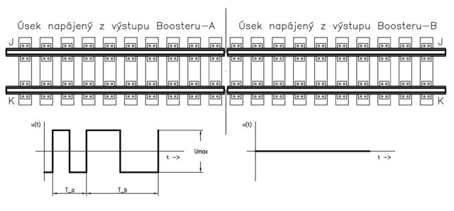 Obr. 4: Vypnutí boosteru B