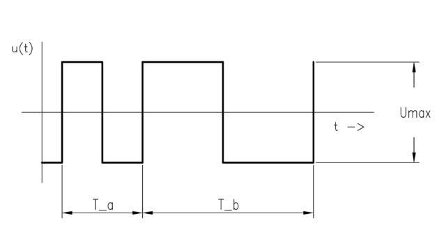 Vzorový signál DCC