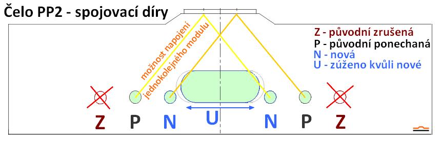 Čelo PP2 - spojovací díry